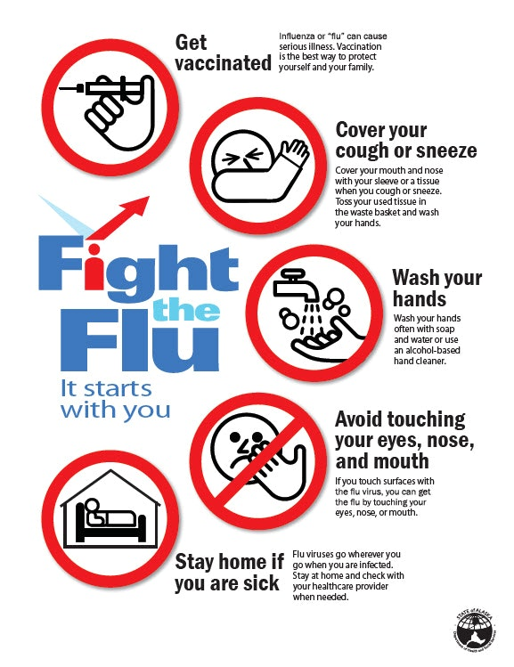 modern-cdc-flu-posters-and-nice-ideas-of-influenza-information-4
